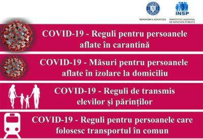 Masuri COVID-19